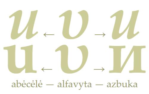 upsilon - ipsilon